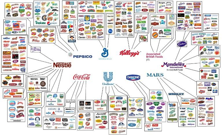 Branding: portrait mondial des 10 Majors