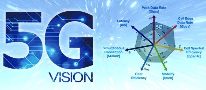 Techno : l'initiative 5G ENCQOR dote le Québec de deux nouveaux sites d'innovation dès 2018